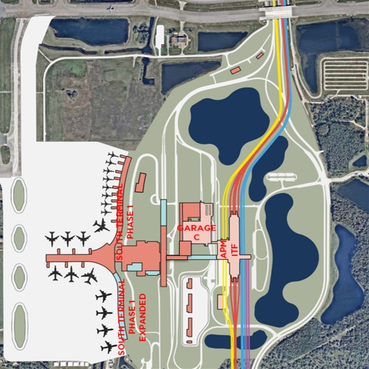 South Terminal Development Plan